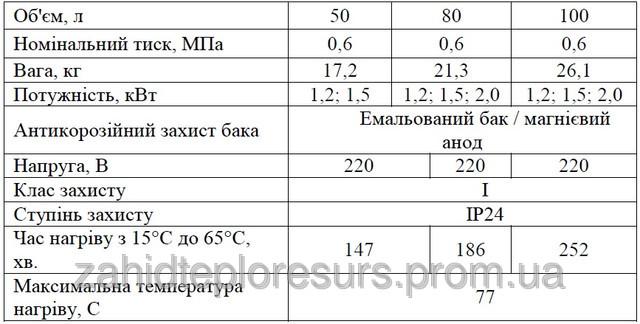 5 boiler 50 (1)